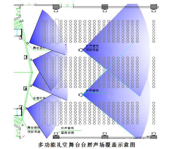 多功能礼堂音响系统方案设计分析
