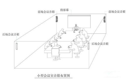 貴州校園會議集成系統